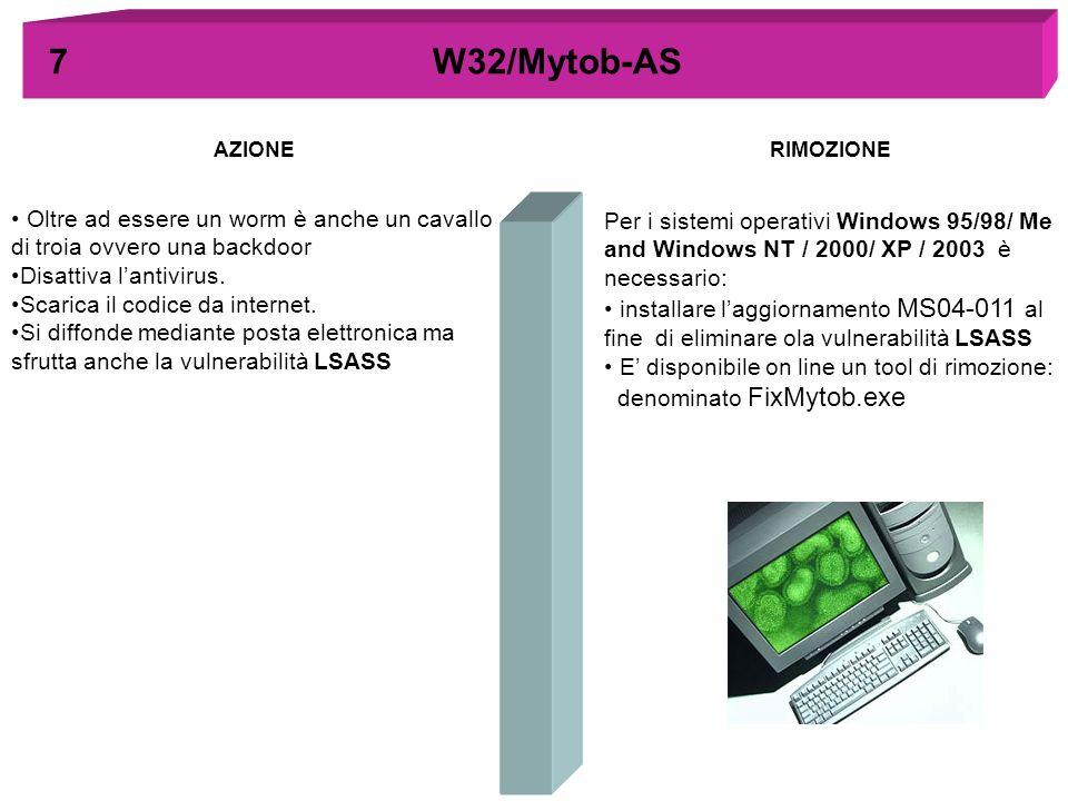 7 W32/Mytob-AS AZIONE. RIMOZIONE. Oltre ad essere un worm è anche un cavallo di troia ovvero una backdoor.