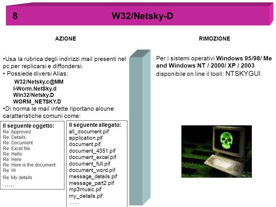 8 W32/Netsky-D W32/Netsky.c@MM