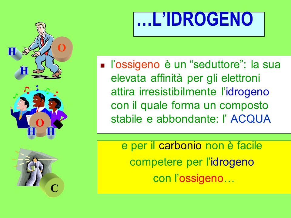 …L'IDROGENO H. O. C.