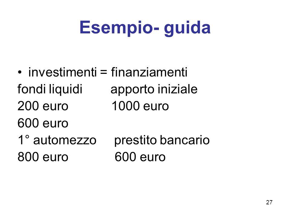 Esempio- guida investimenti = finanziamenti