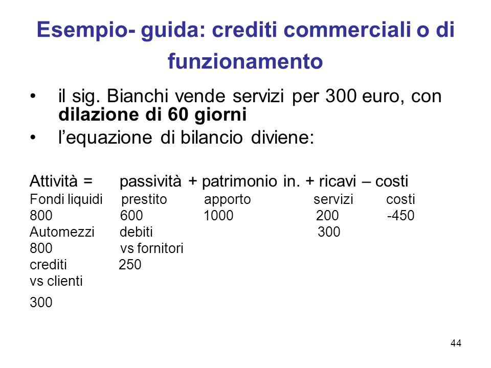Economia ed organizzazione aziendale ppt scaricare - Crediti diversi in bilancio ...