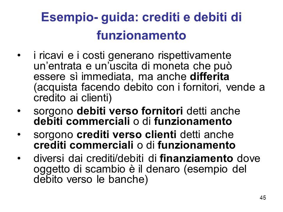 Esempio- guida: crediti e debiti di funzionamento