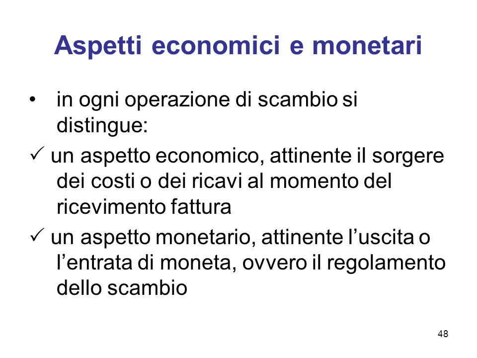 Aspetti economici e monetari
