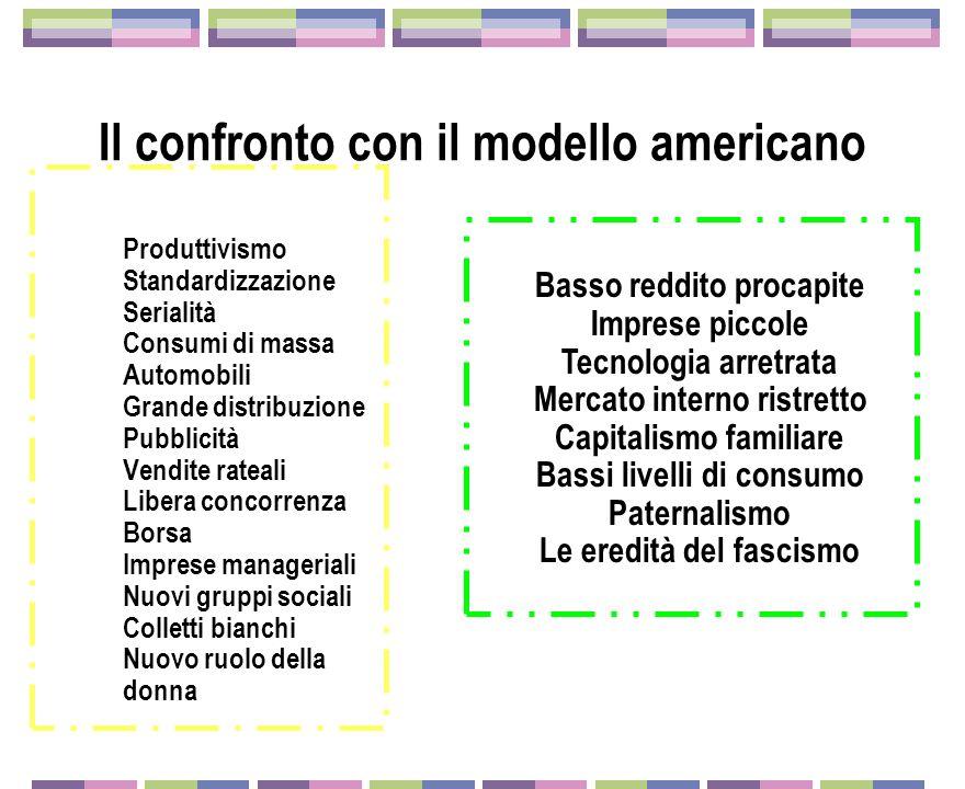 Il confronto con il modello americano