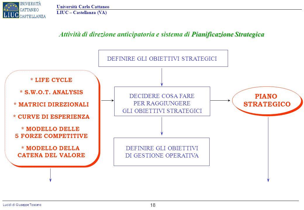 Attività di direzione anticipatoria e sistema di Pianificazione Strategica