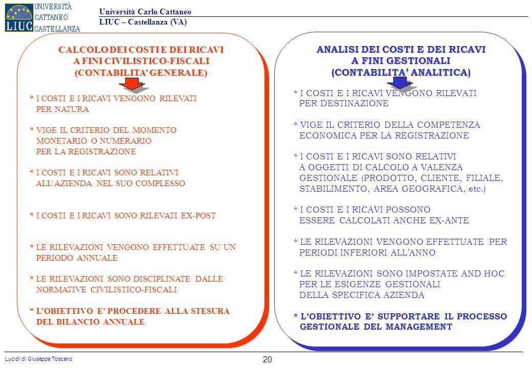 CALCOLO DEI COSTI E DEI RICAVI A FINI CIVILISTICO-FISCALI