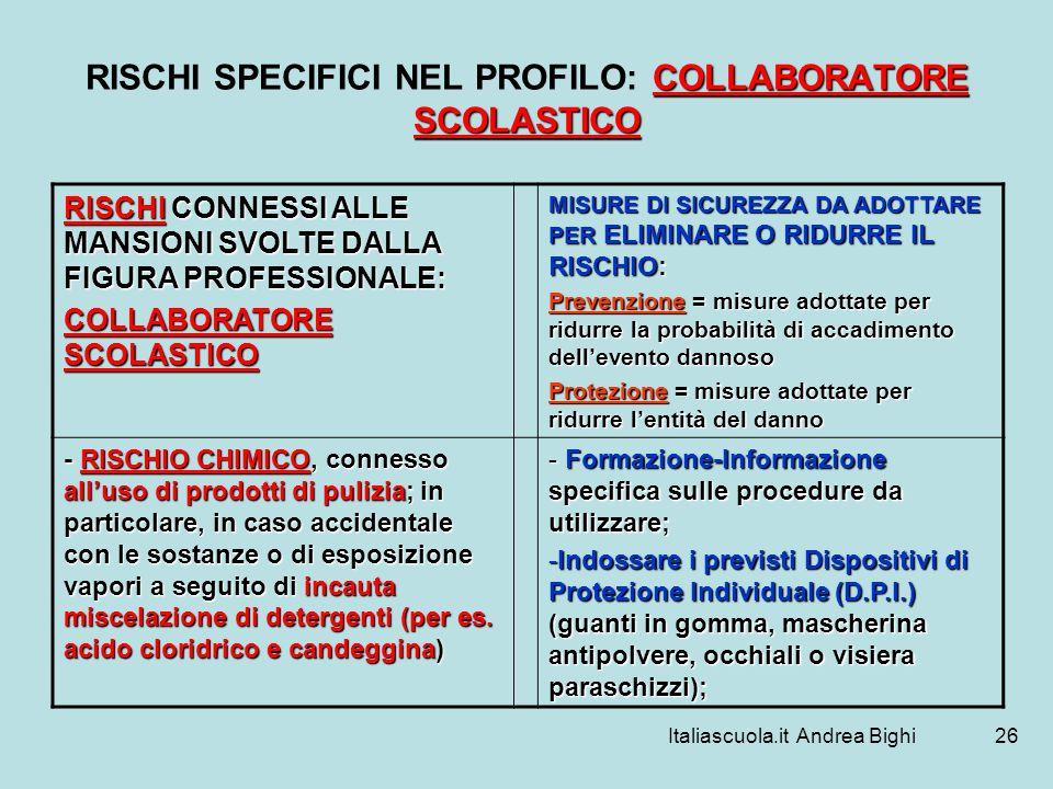 RISCHI SPECIFICI NEL PROFILO: COLLABORATORE SCOLASTICO