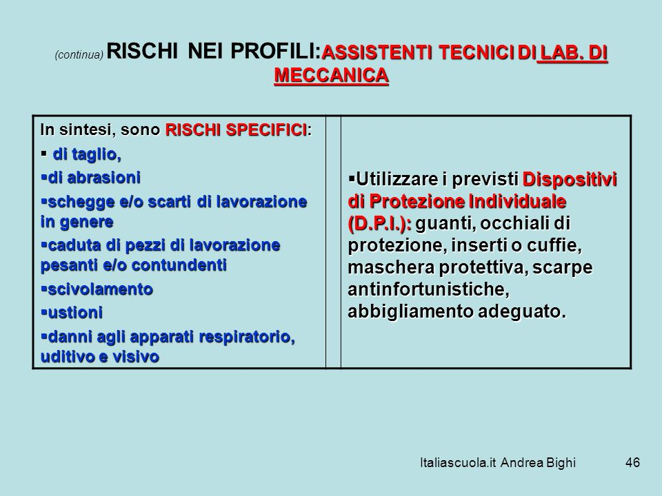 (continua) RISCHI NEI PROFILI:ASSISTENTI TECNICI DI LAB. DI MECCANICA