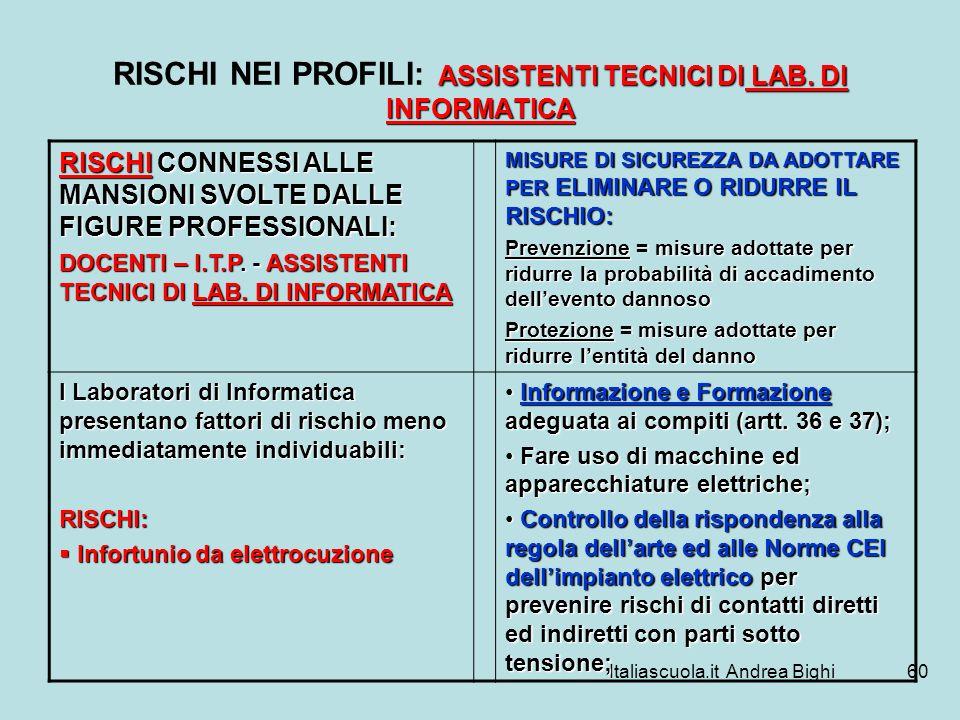 RISCHI NEI PROFILI: ASSISTENTI TECNICI DI LAB. DI INFORMATICA