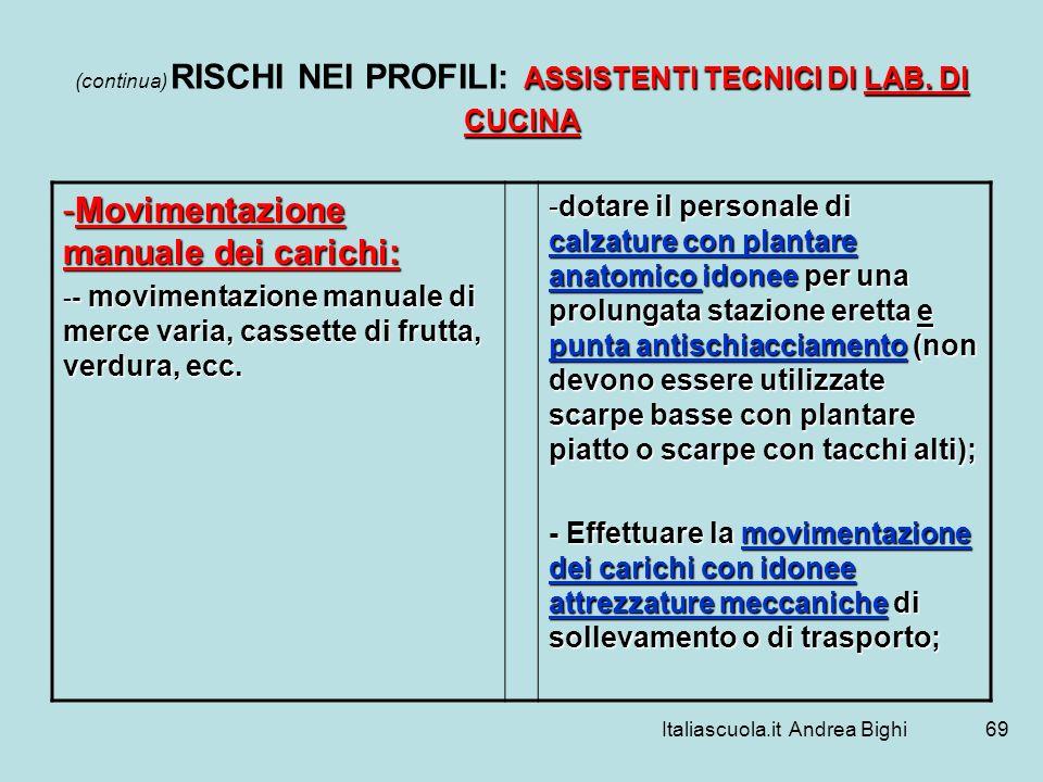 (continua) RISCHI NEI PROFILI: ASSISTENTI TECNICI DI LAB. DI CUCINA