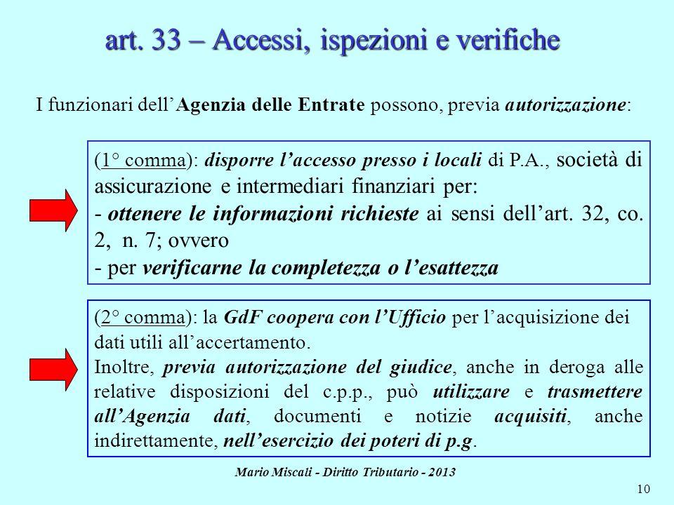 art. 33 – Accessi, ispezioni e verifiche