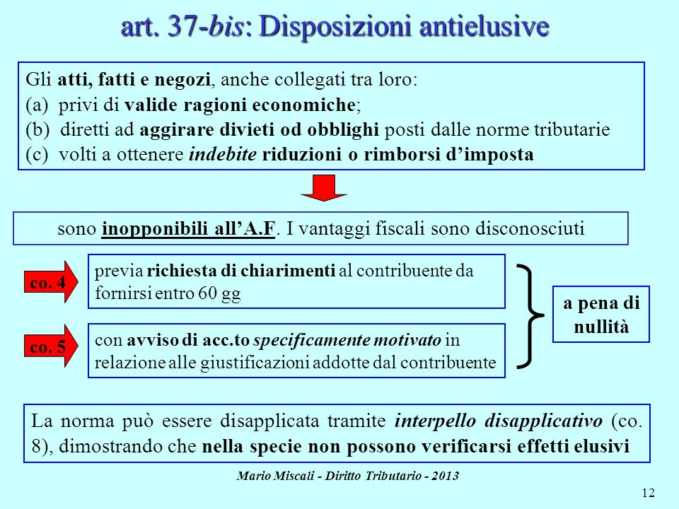 art. 37-bis: Disposizioni antielusive