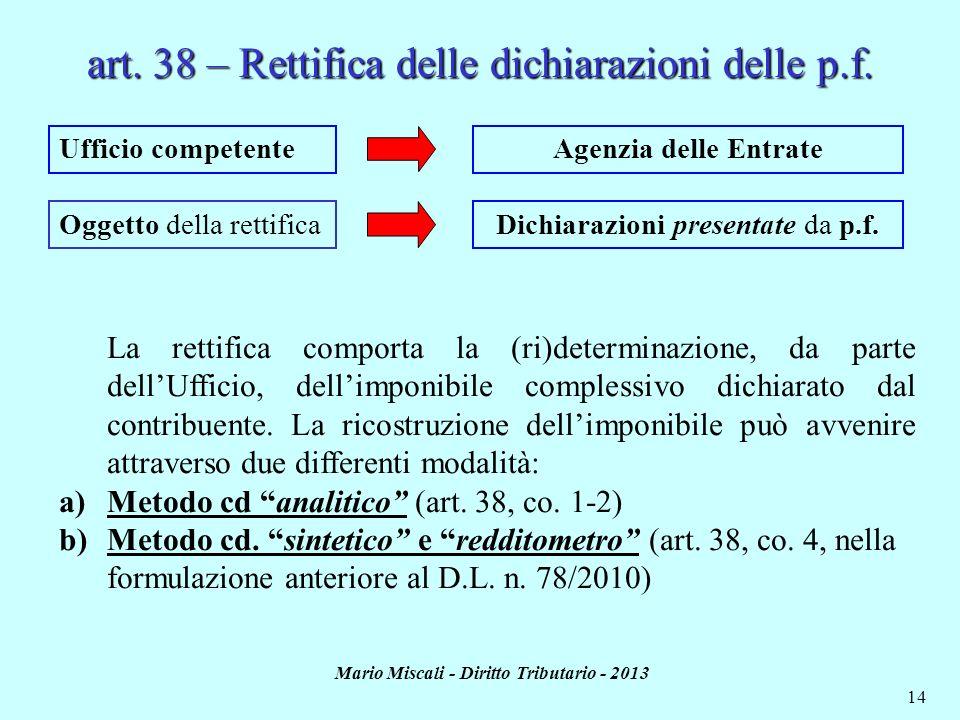 art. 38 – Rettifica delle dichiarazioni delle p.f.