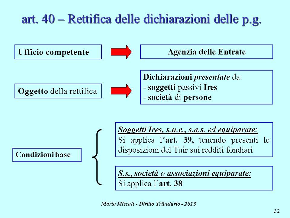 art. 40 – Rettifica delle dichiarazioni delle p.g.