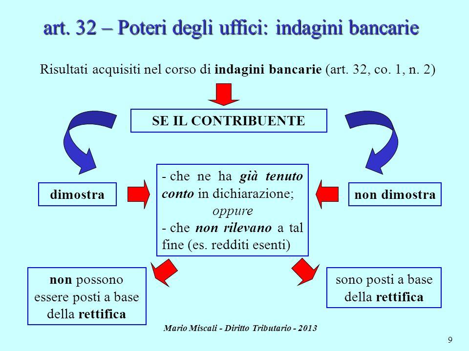art. 32 – Poteri degli uffici: indagini bancarie