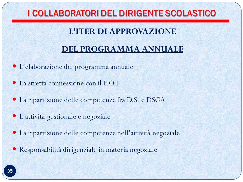 I COLLABORATORI DEL DIRIGENTE SCOLASTICO L'ITER DI APPROVAZIONE