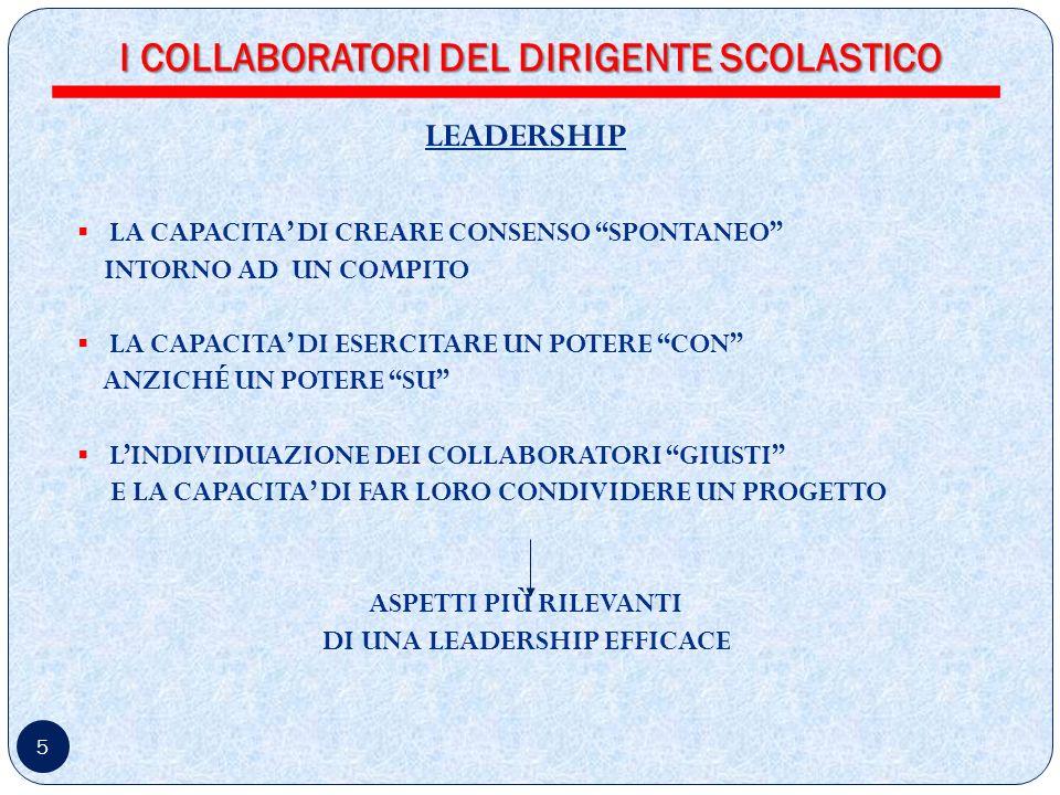 I COLLABORATORI DEL DIRIGENTE SCOLASTICO DI UNA LEADERSHIP EFFICACE