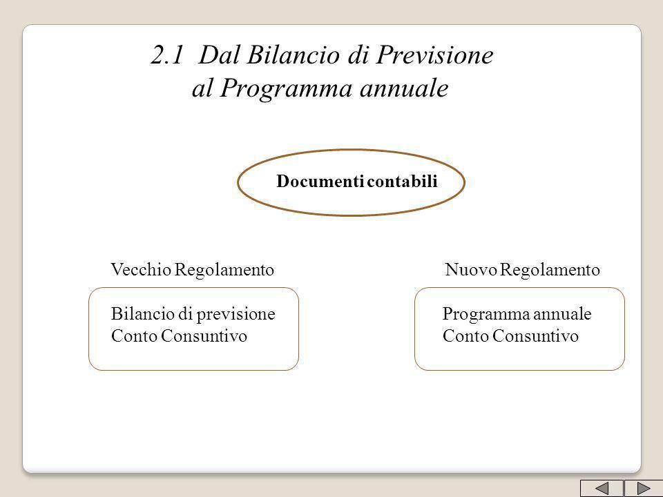 2.1 Dal Bilancio di Previsione al Programma annuale