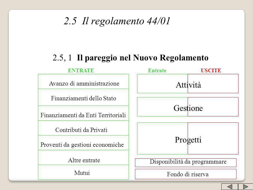2.5 Il regolamento 44/01 2.5, 1 Il pareggio nel Nuovo Regolamento