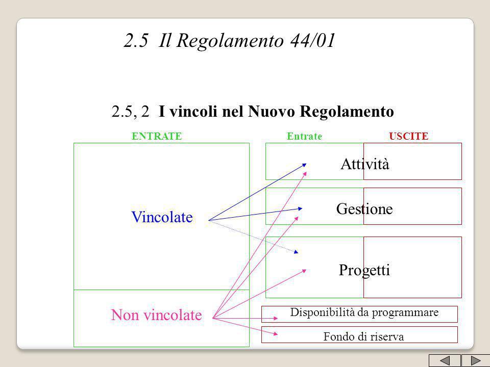 2.5 Il Regolamento 44/01 2.5, 2 I vincoli nel Nuovo Regolamento