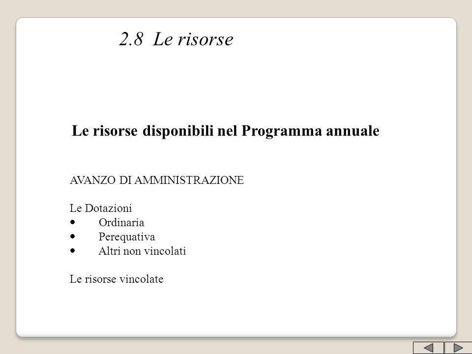 2.8 Le risorse Le risorse disponibili nel Programma annuale