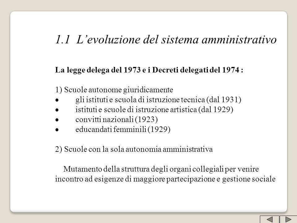 1.1 L'evoluzione del sistema amministrativo