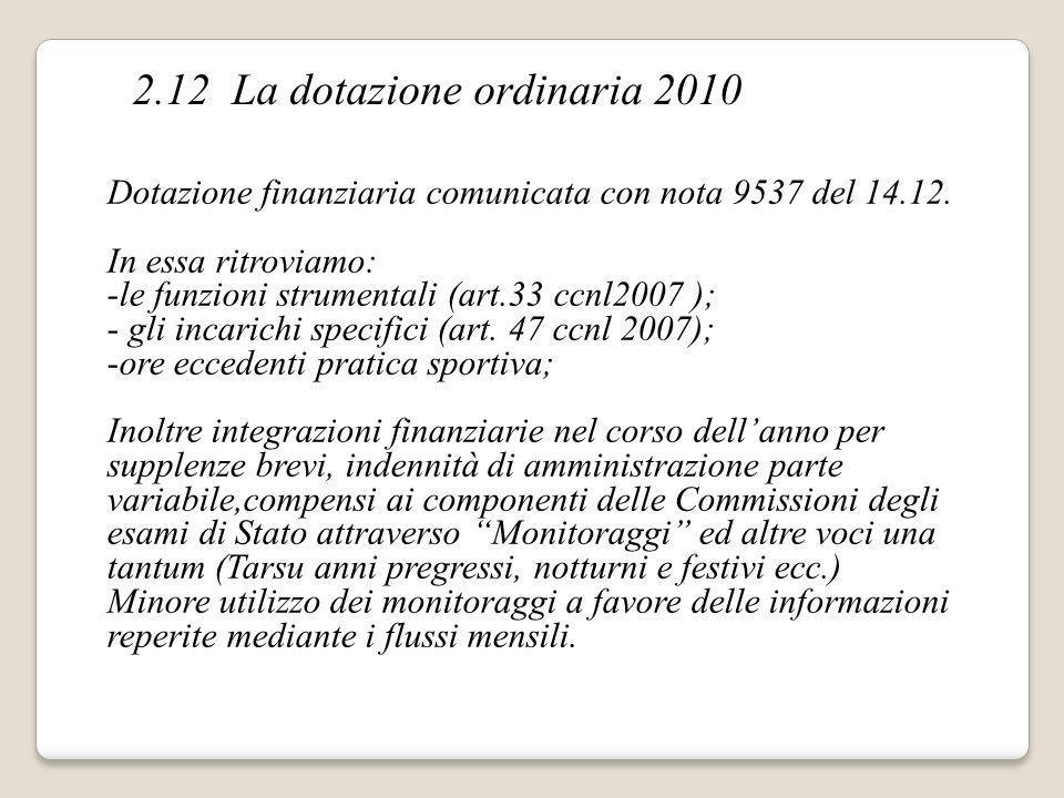 2.12 La dotazione ordinaria 2010