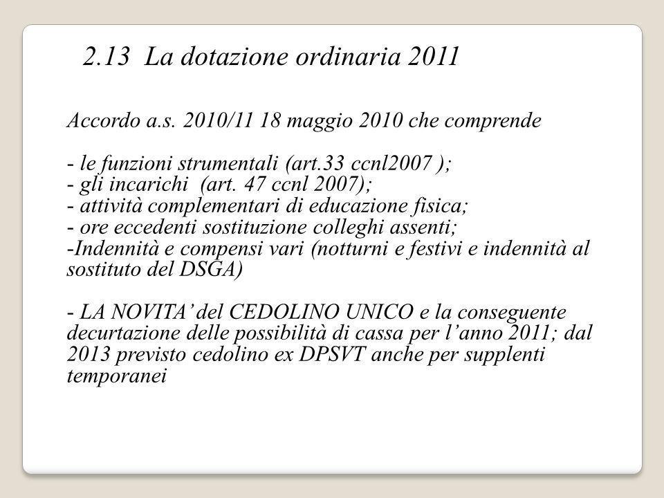 2.13 La dotazione ordinaria 2011