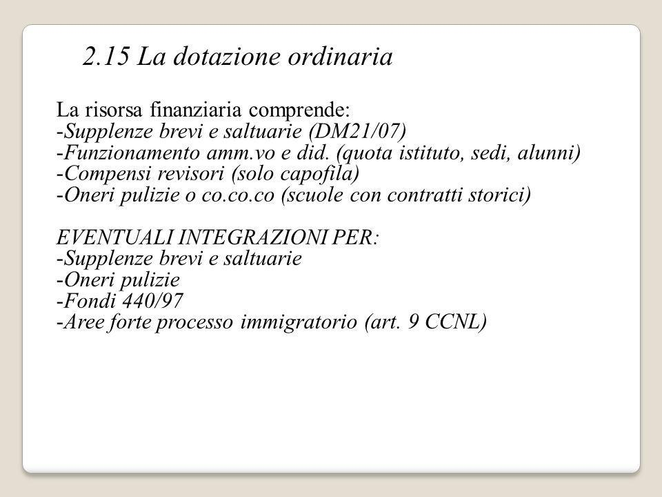 2.15 La dotazione ordinaria