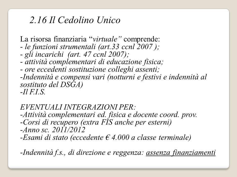 2.16 Il Cedolino Unico La risorsa finanziaria virtuale comprende: