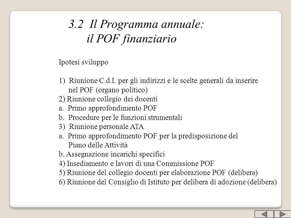 3.2 Il Programma annuale: il POF finanziario Ipotesi sviluppo