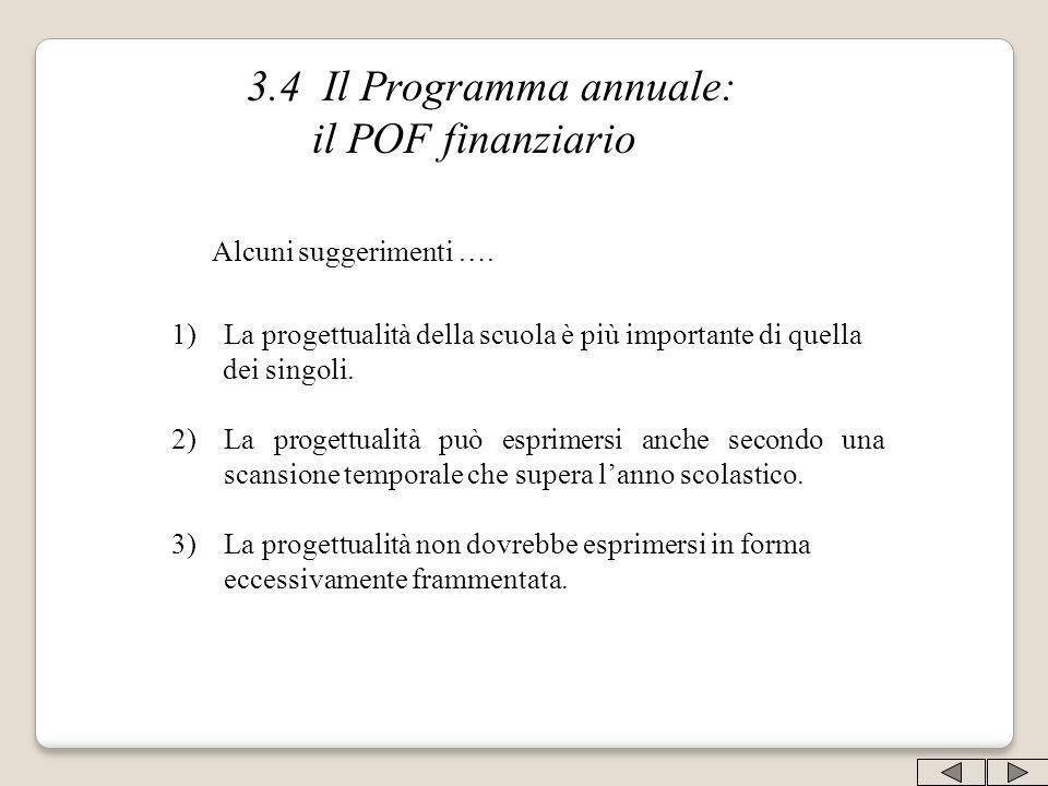 3.4 Il Programma annuale: il POF finanziario Alcuni suggerimenti ….