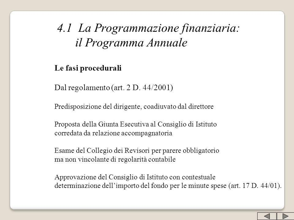 4.1 La Programmazione finanziaria: il Programma Annuale