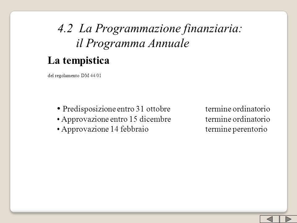 4.2 La Programmazione finanziaria: il Programma Annuale