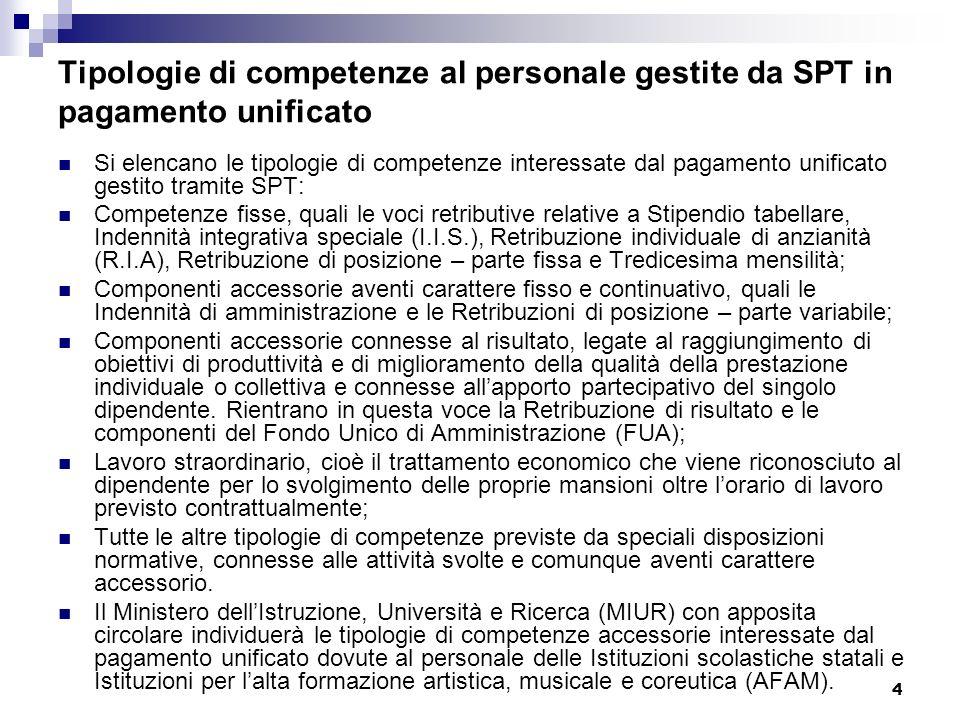 Tipologie di competenze al personale gestite da SPT in pagamento unificato