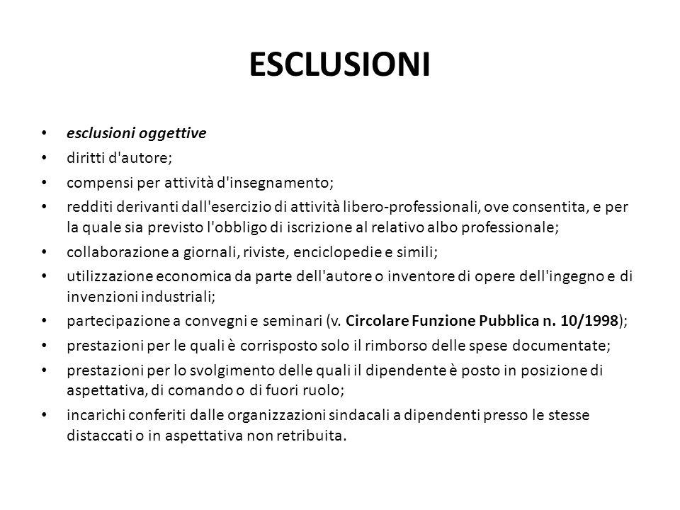 ESCLUSIONI esclusioni oggettive diritti d autore;