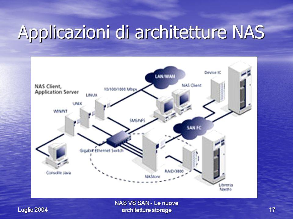 Applicazioni di architetture NAS