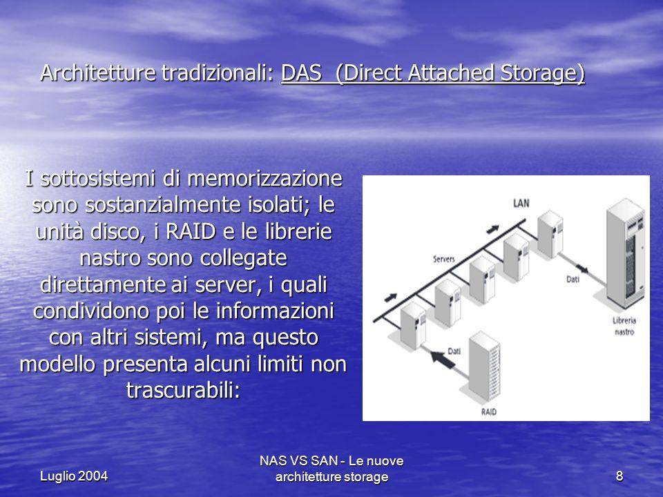Architetture tradizionali: DAS (Direct Attached Storage)