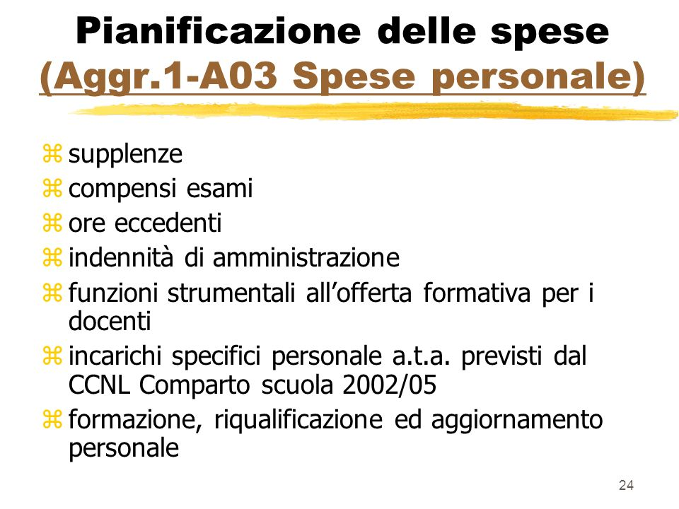 Pianificazione delle spese (Aggr.1-A03 Spese personale)