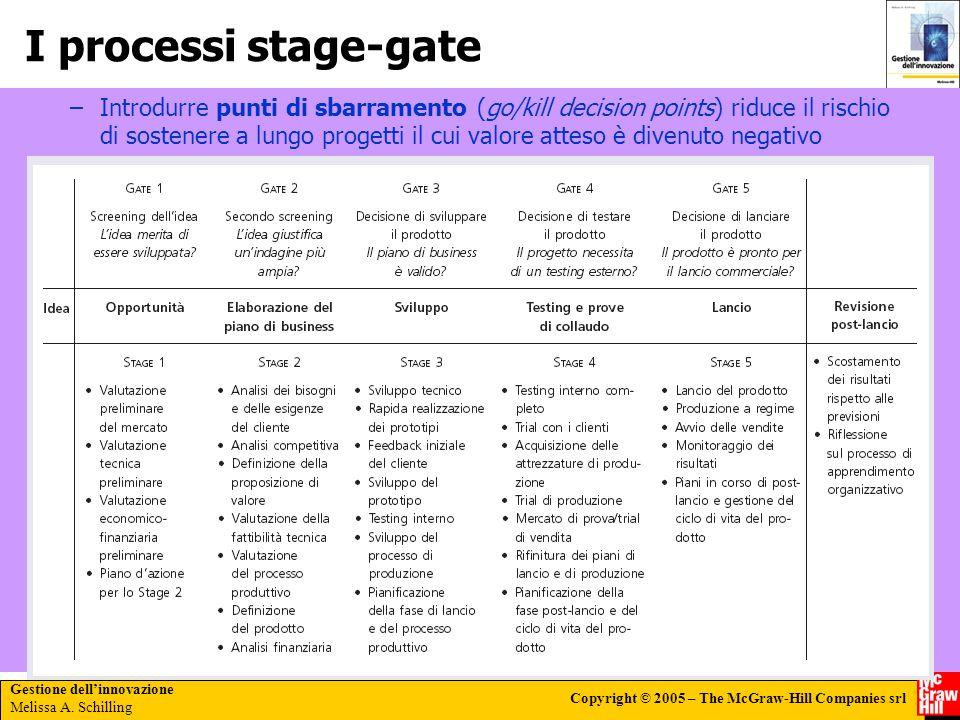 I processi stage-gate