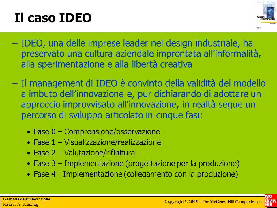 Il caso IDEO