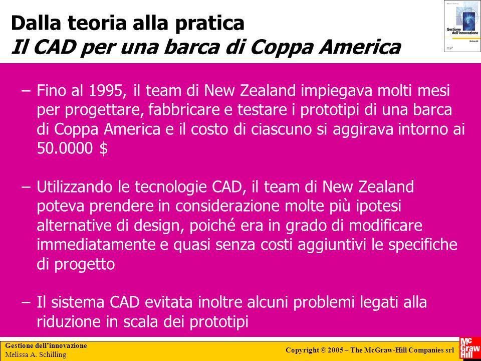 Dalla teoria alla pratica Il CAD per una barca di Coppa America