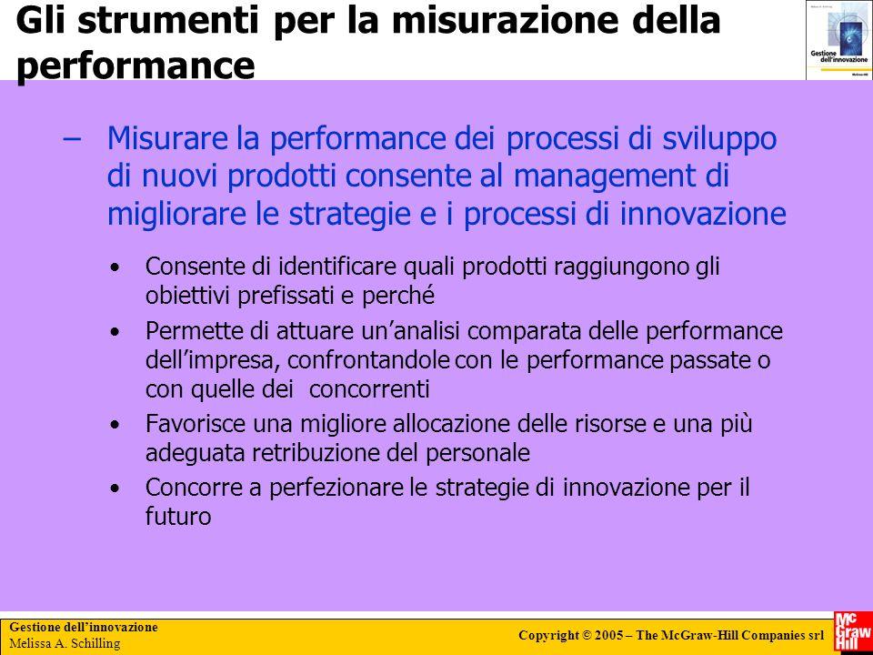 Gli strumenti per la misurazione della performance