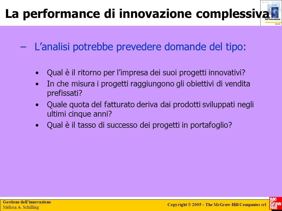 La performance di innovazione complessiva