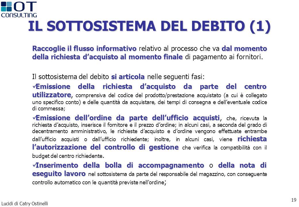 IL SOTTOSISTEMA DEL DEBITO (1)