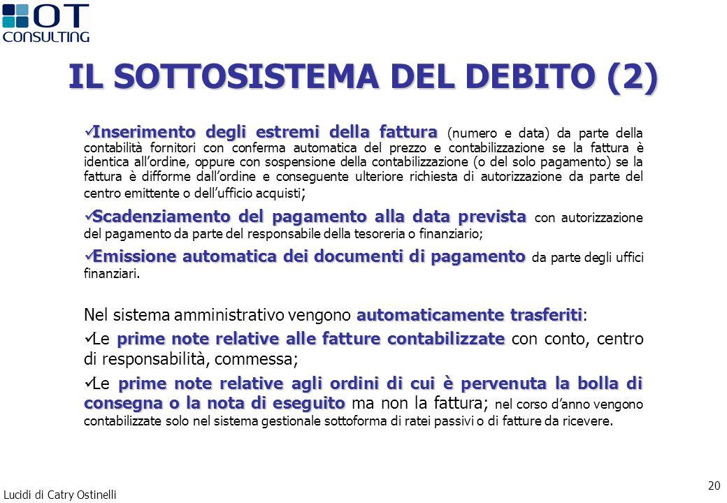 IL SOTTOSISTEMA DEL DEBITO (2)