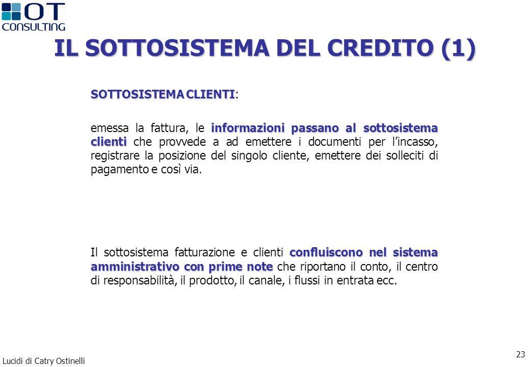IL SOTTOSISTEMA DEL CREDITO (1)