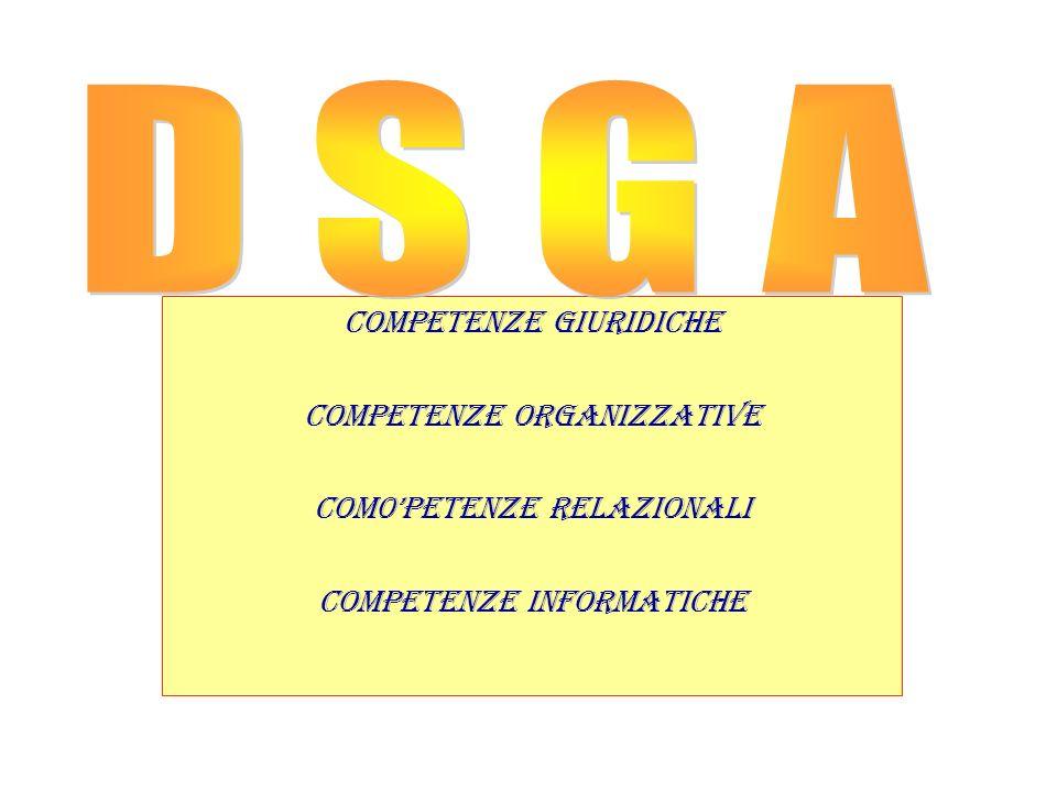 D S G A COMPETENZE GIURIDICHE COMPETENZE ORGANIZZATIVE