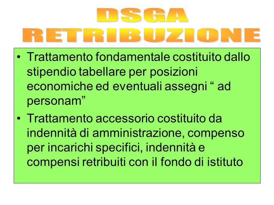 DSGA RETRIBUZIONE. Trattamento fondamentale costituito dallo stipendio tabellare per posizioni economiche ed eventuali assegni ad personam