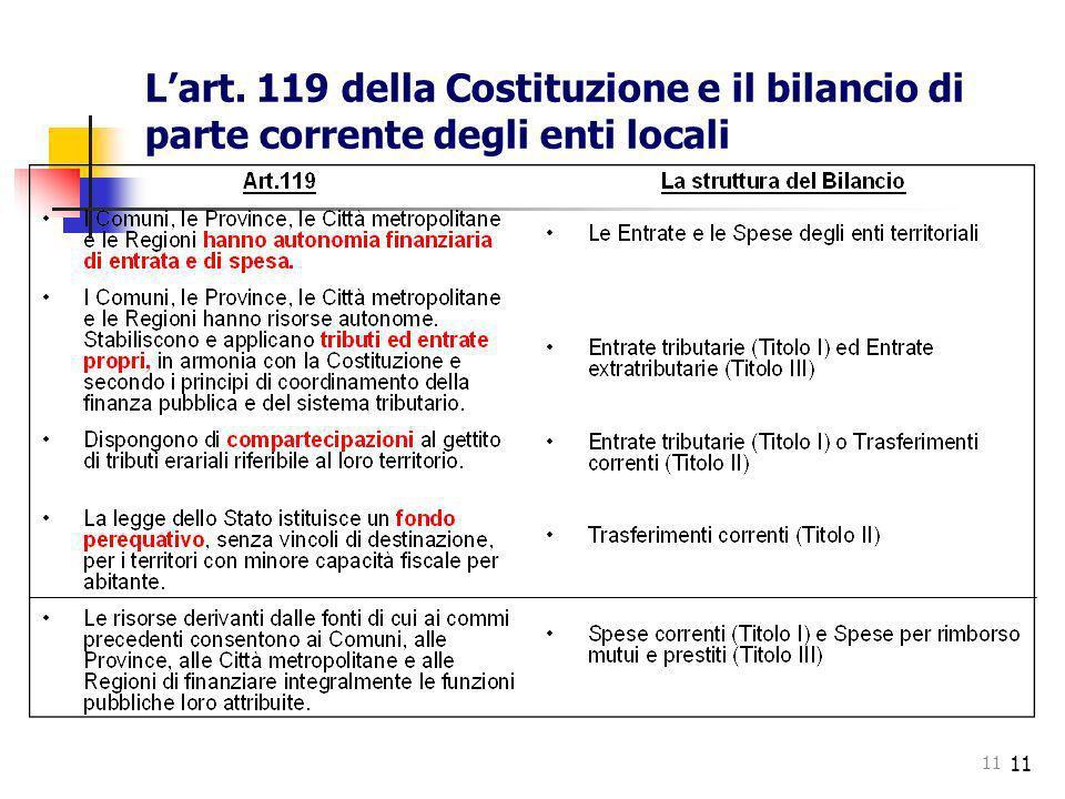 L'art. 119 della Costituzione e il bilancio di parte corrente degli enti locali